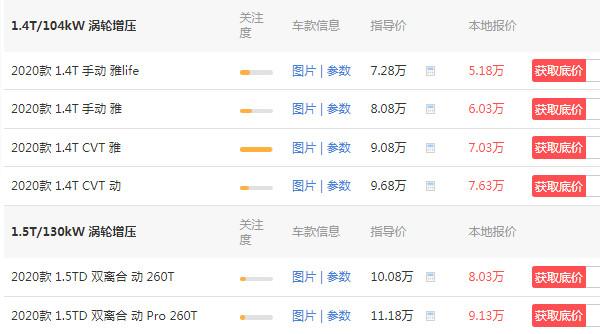 新帝豪gs2020款多少钱 帝豪gs报价(2020款仅售5万元)