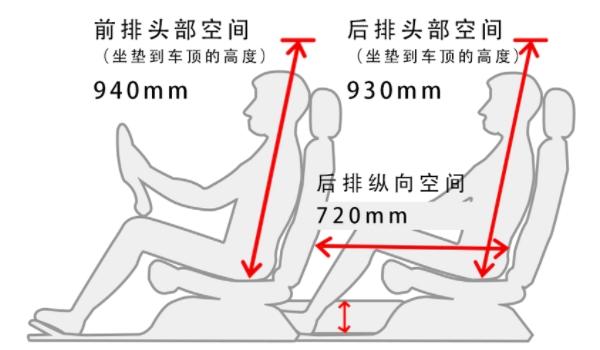 沃尔沃xc40车身尺寸多少 长宽高分别为4425/1863/1652mm(轴距2702mm)